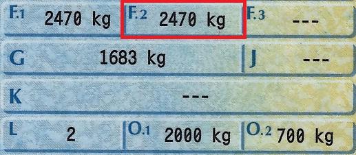 dopuszczalna masa całkowita DMC auta
